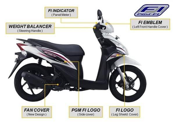 DIAGRAM] Wiring Diagram Honda Supra 125 FULL Version HD ... on