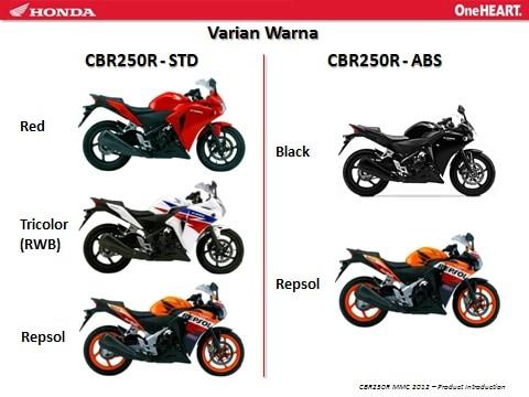 Pilihan Warna Honda CBR